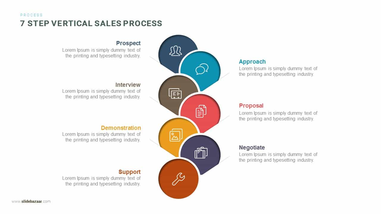 7 step vertical sales process powerpoint template and keynote