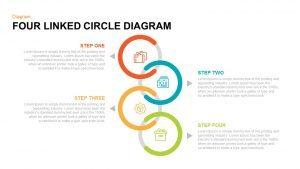 4 Linked Circle Diagram PowerPoint Template & Keynote