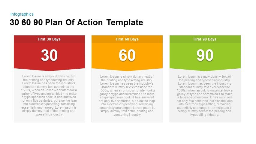 30 60 90 Plan Of Action Point And Keynote Template