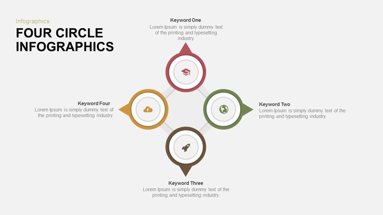 4 Circle Infographics PowerPoint Template and Keynote