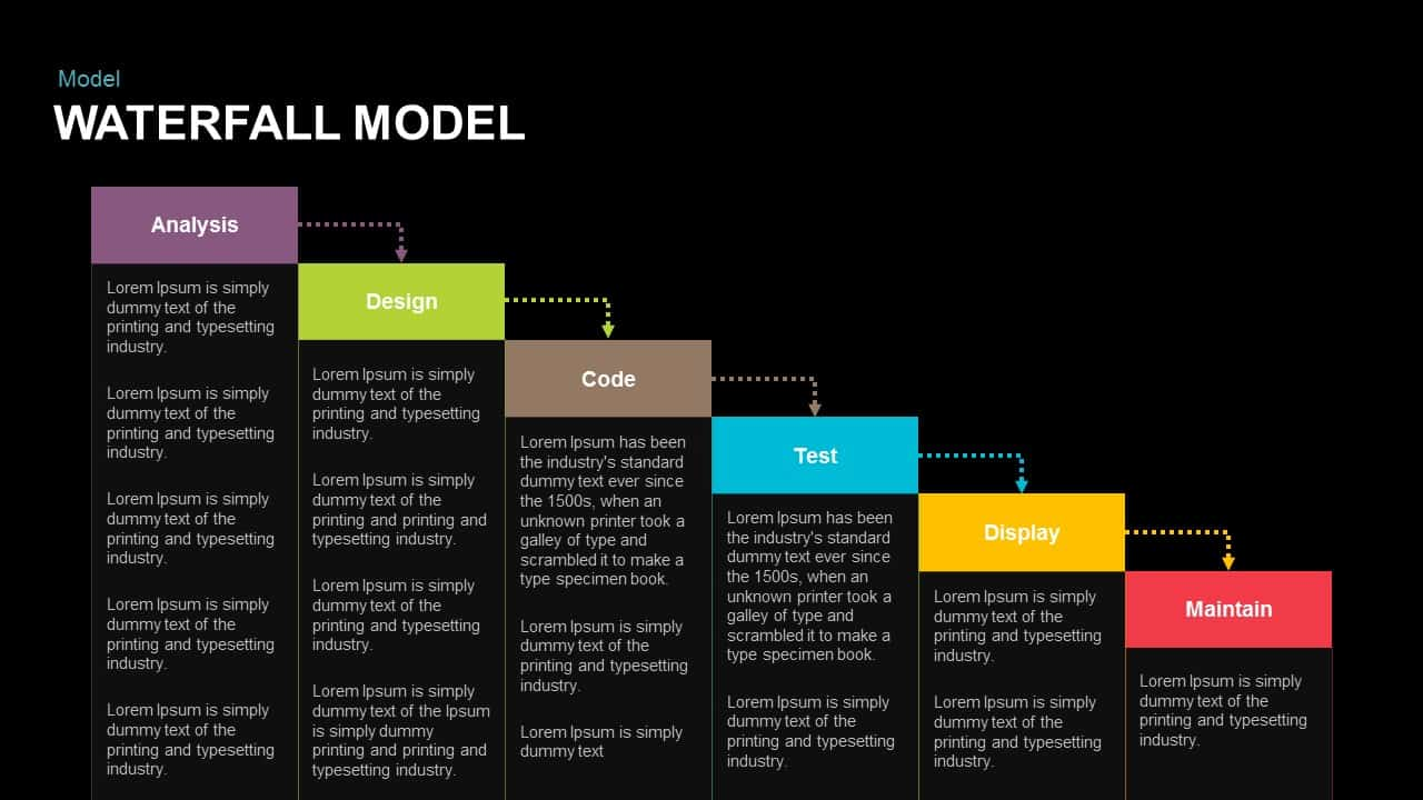 Waterfall Model PowerPoint Presentation and Keynote
