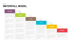 Waterfall Model PowerPoint Template and Keynote Slide