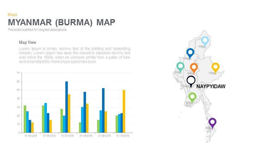 Myanmar Burma Map Powerpoint and Keynote template