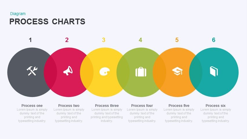 Process Chart PowerPoint Template