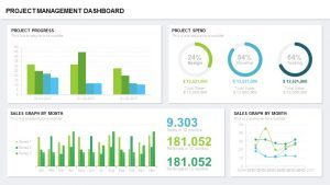Project Management Dashboard PowerPoint Template and Keynote Template