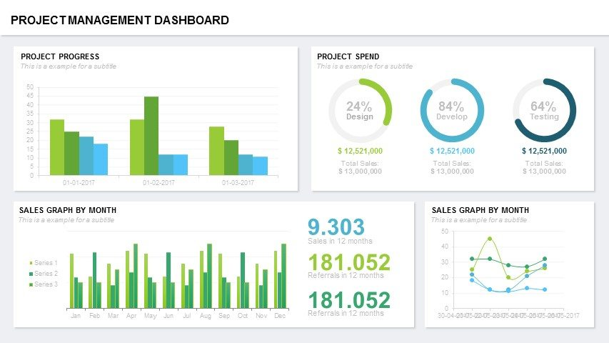management dashboard template