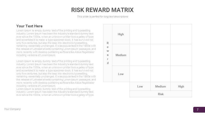 RISK REWARD MATRIX
