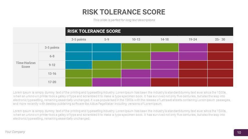 RISK TOLERANCE SCORE
