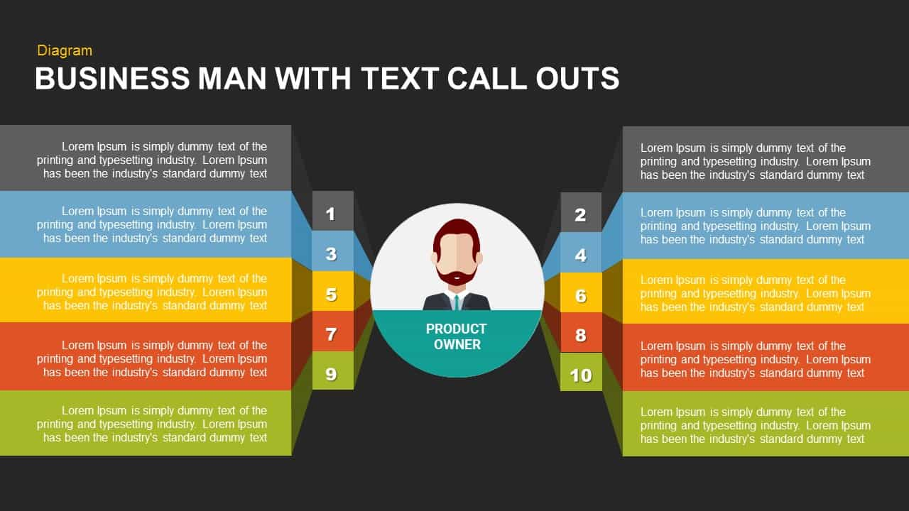 Business Man with Text Call Outs Powerpoint and Keynote template