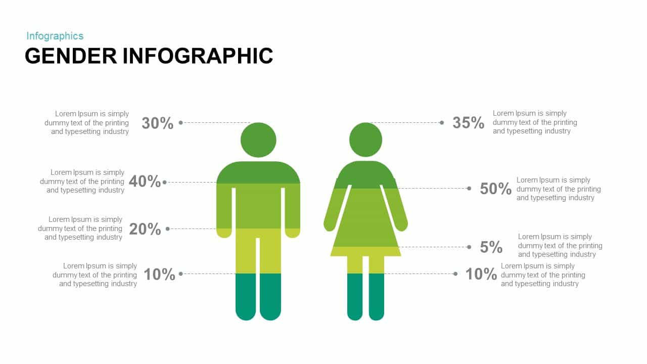 Infographic gender PowerPoint template and keynote