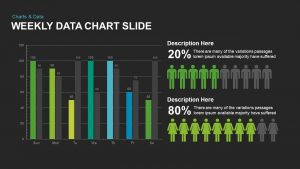 Weekly Data Charts PowerPoint Presentation Template and Keynote Slide
