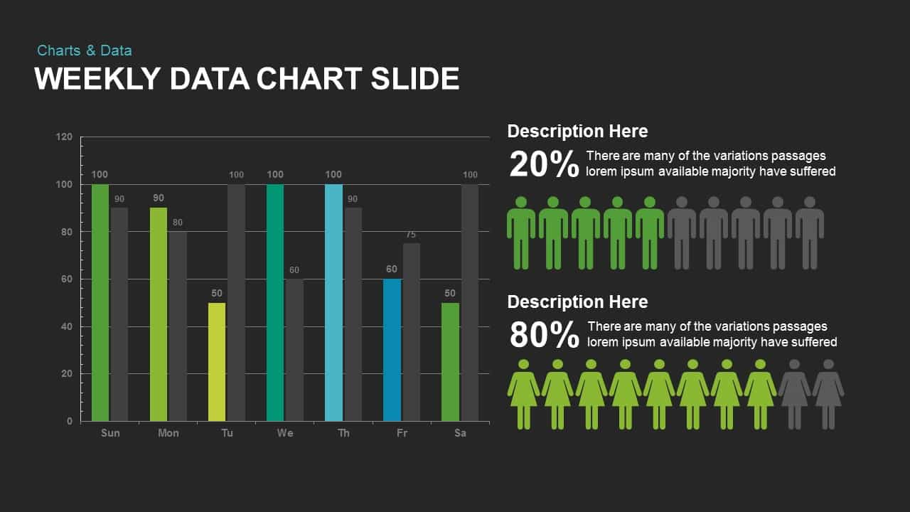weekly data charts PowerPoint presentation template and keynote