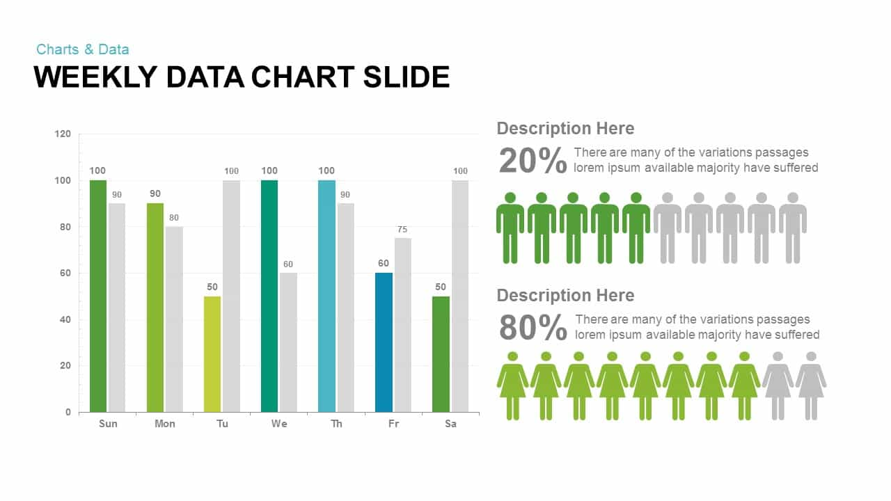 Weekly Data Chart Powerpoint and Keynote Slide