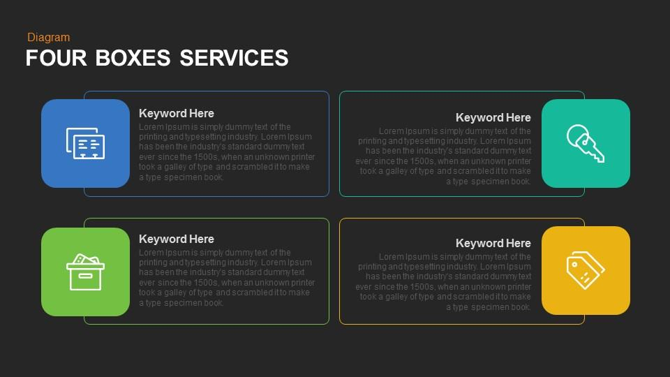 Four Service Boxes Keynote and Powerpoint Template