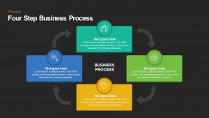Four Step Business Process Keynote and Powerpoint template