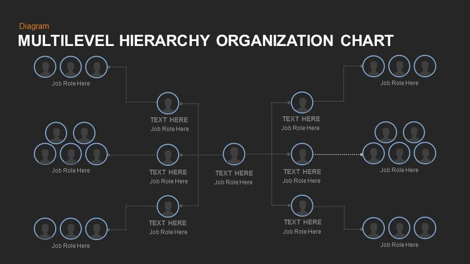 Multilevel Hierarchy Organization Chart Template For Powerpoint