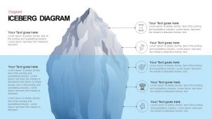 Iceberg Diagram for PowerPoint and Keynote Presentation