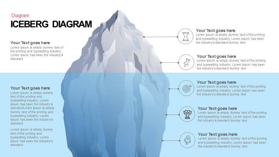 Iceberg Diagram PowerPoint Template and Keynote