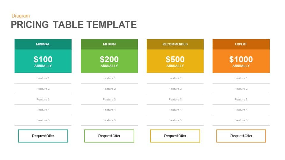 Pricing table Keynote and Powerpoint template