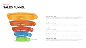 Sales funnel Keynote and Powerpoint template