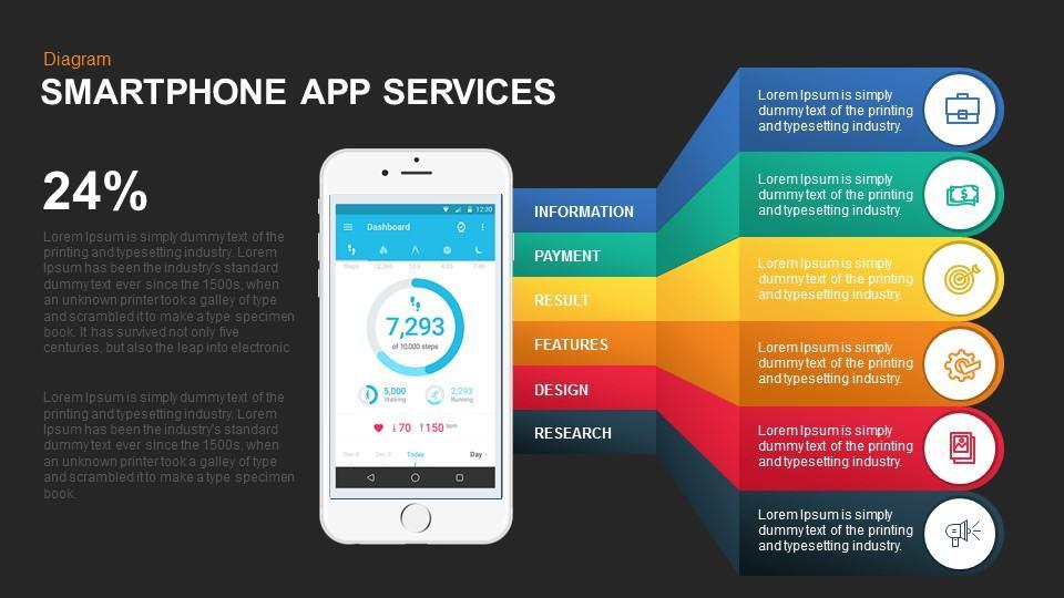 Smartphone mockup presentation template