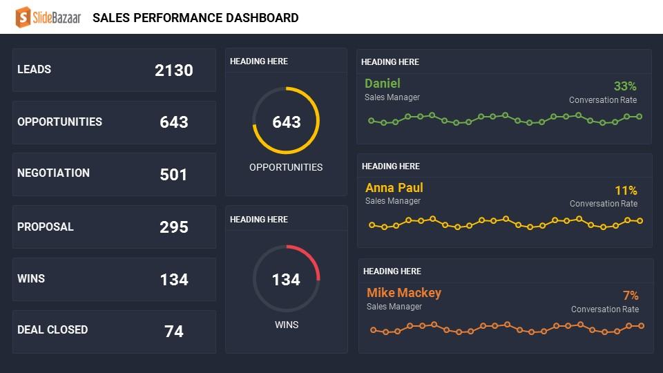 sales performance dashboard keynote template
