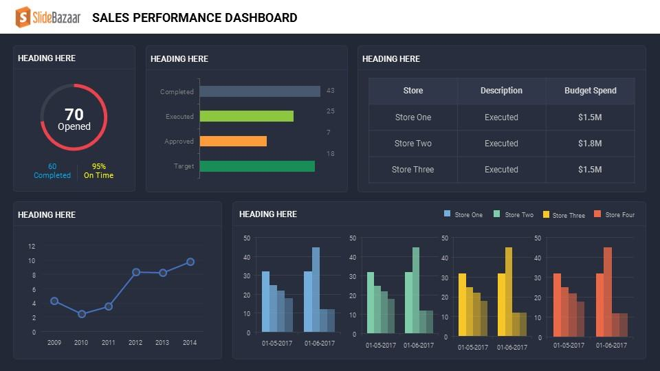 sales performance dashboard powerpoint template