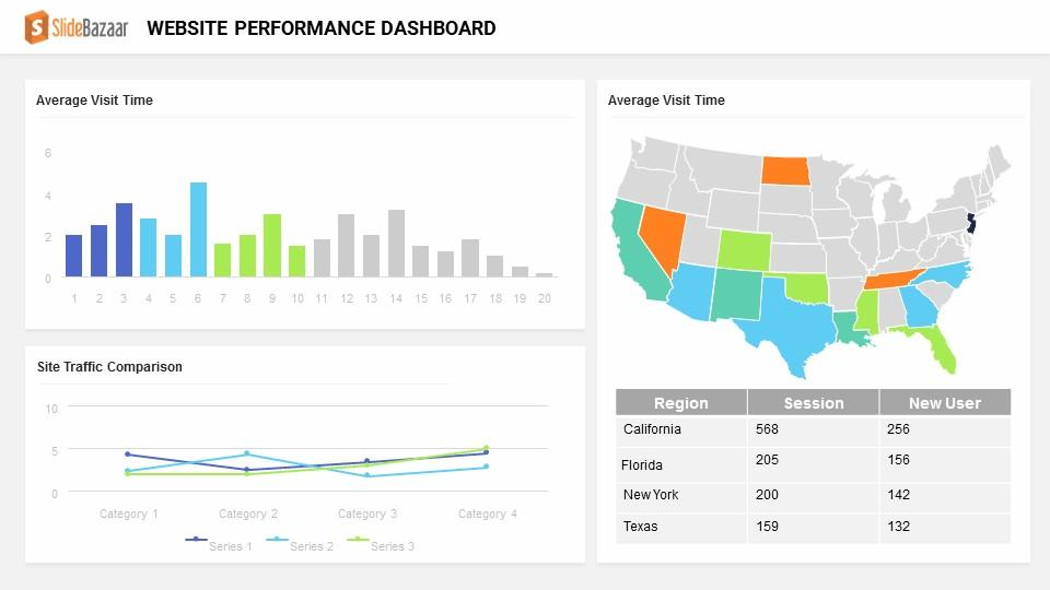 Website performance dashboard PowerPoint template and keynote
