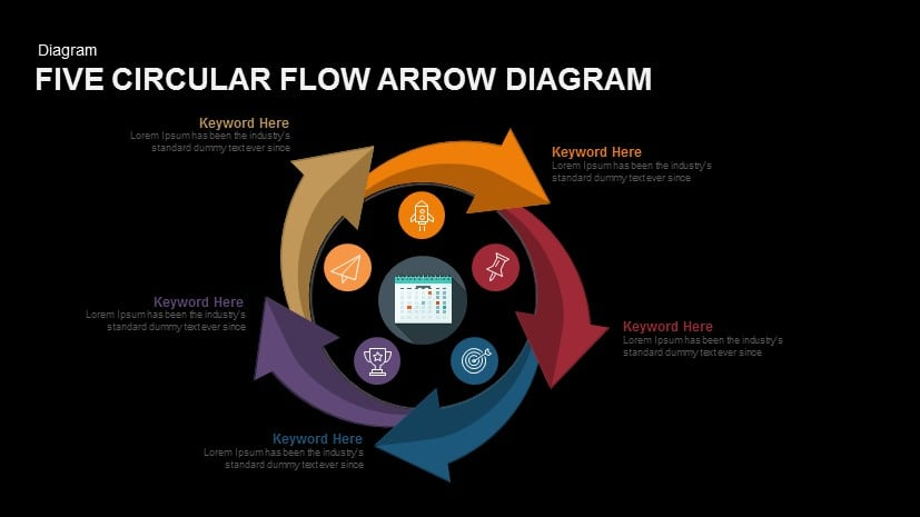 Five Circular Flow Arrow Diagram