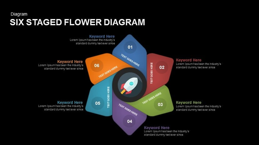 Six Staged Flower Diagram