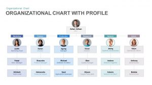 Organizational Chart with Profile PowerPoint and Keynote Template