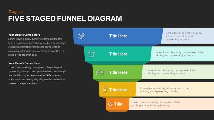 Five Staged funnel Diagram