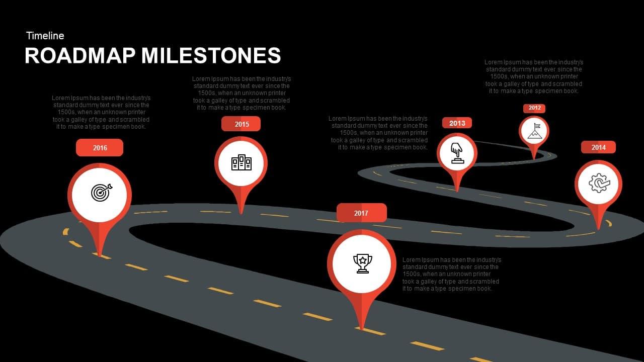 Roadmap Milestones
