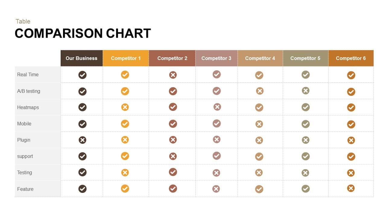 Comparison Chart Template | Comparison Chart Powerpoint Template And Keynote Slide