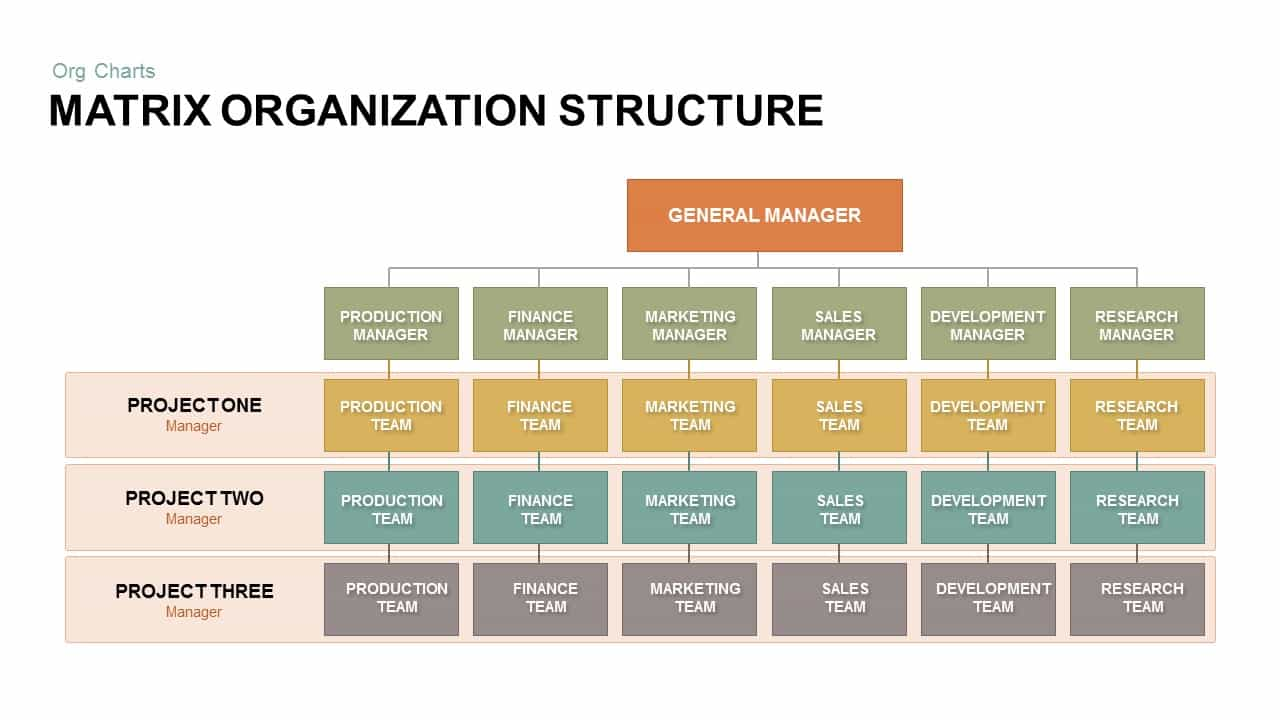 Matrix Organizational Structure Powerpoint Template Amp Keynote