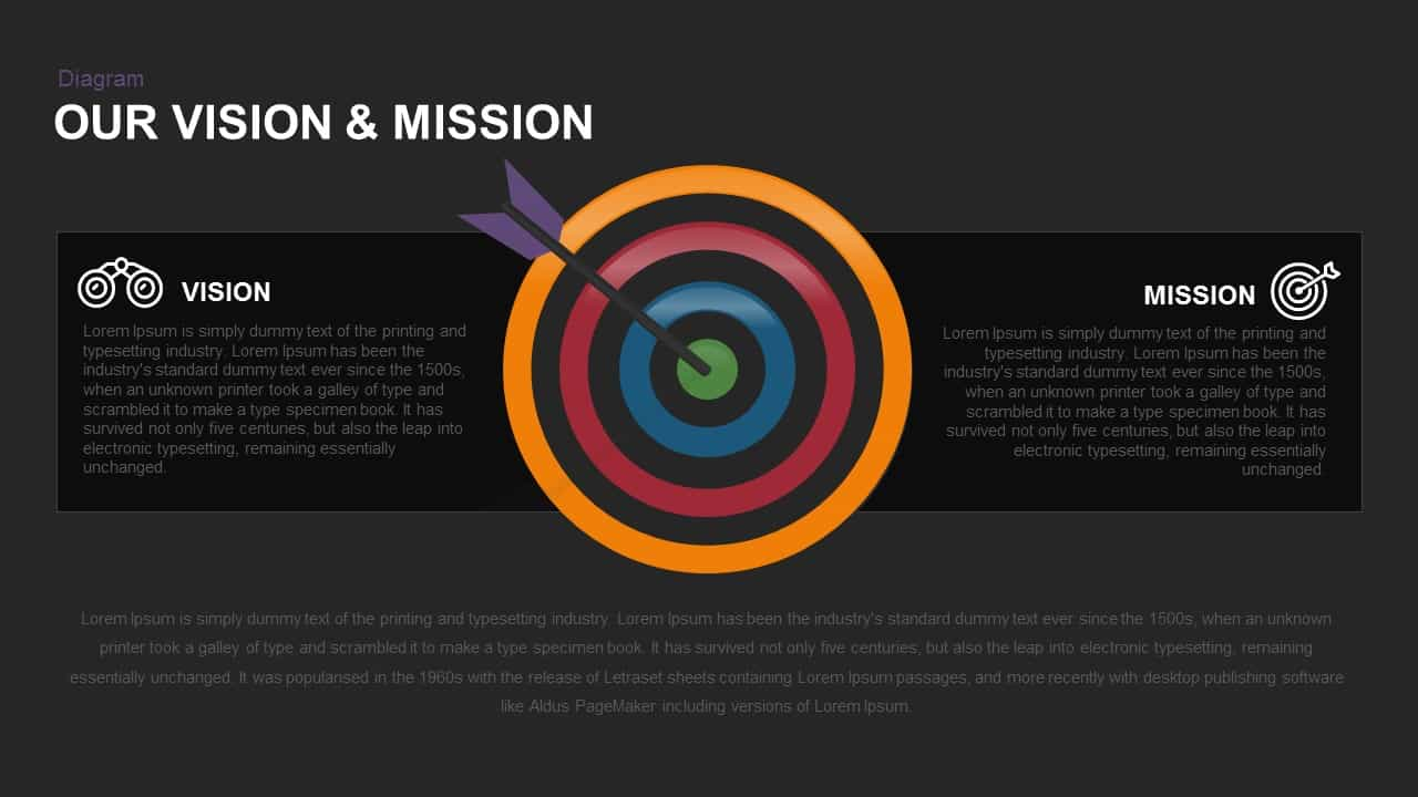 Our Vision & Mission Powerpoint