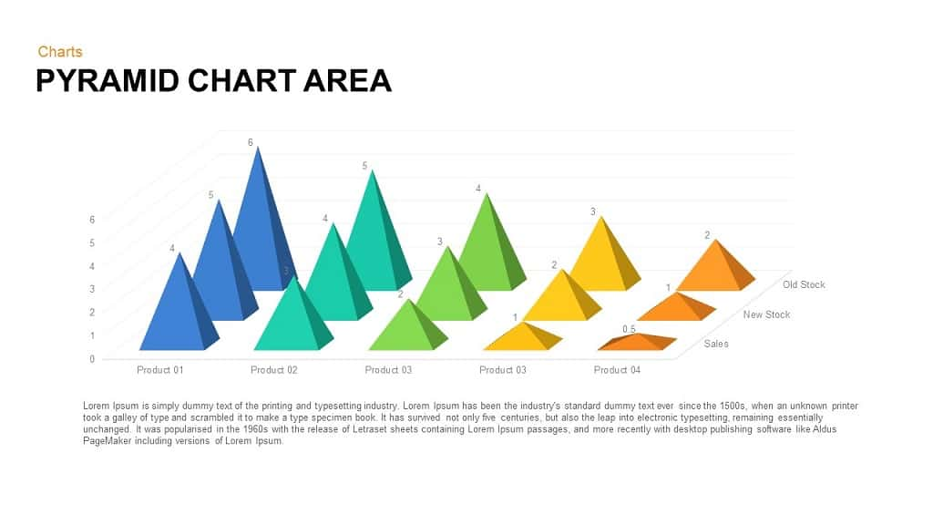 Pyramid area chart PowerPoint template and Keynote