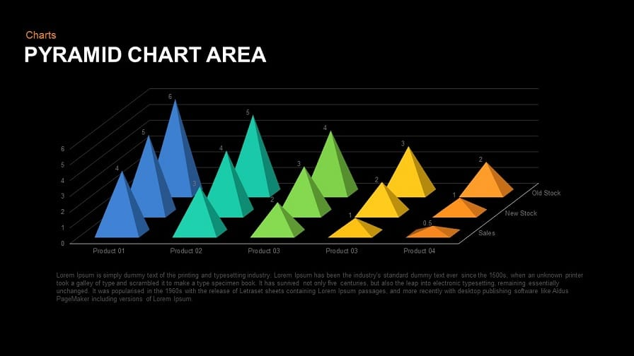 Pyramid Chart Area Powerpoint