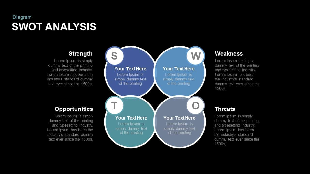 Swot Analysis Free Powerpoint And Keynote Template