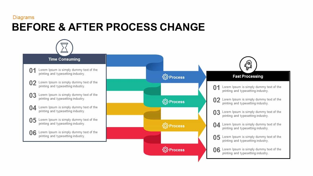 Before and after process change PowerPoint template and keynote