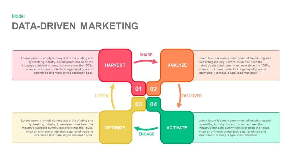 Data Driven Marketing PowerPoint Template