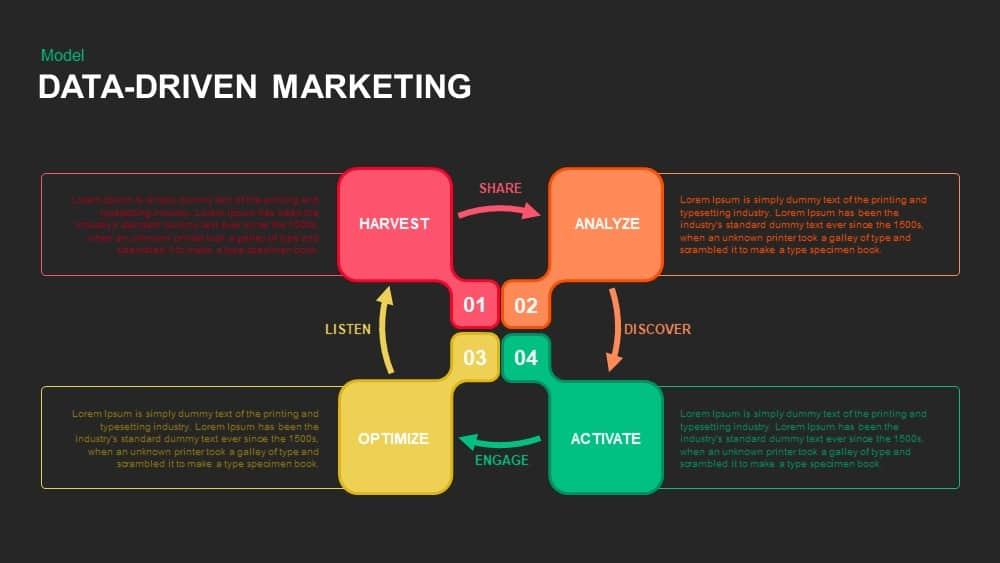 Data Driven Marketing Powerpoint and Keynote template