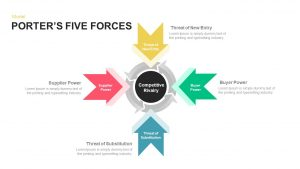 Five Porters Forces Analysis PowerPoint Template and Keynote Slide