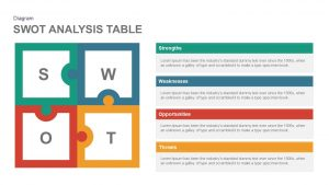 SWOT Analysis Table Template for PowerPoint and Keynote