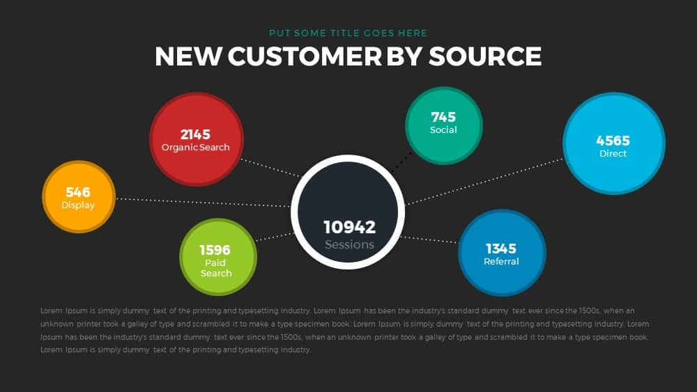 new customer by source powerpoint and keynote template