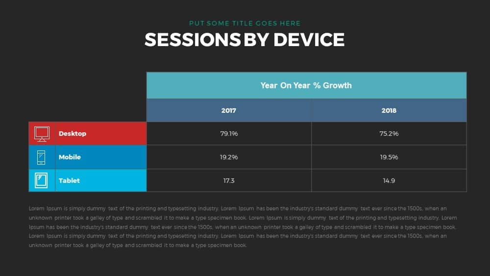 sessions by device powerpoint and keynote template
