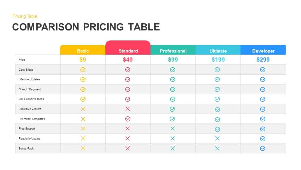 Comparison pricing table PowerPoint template and keynote