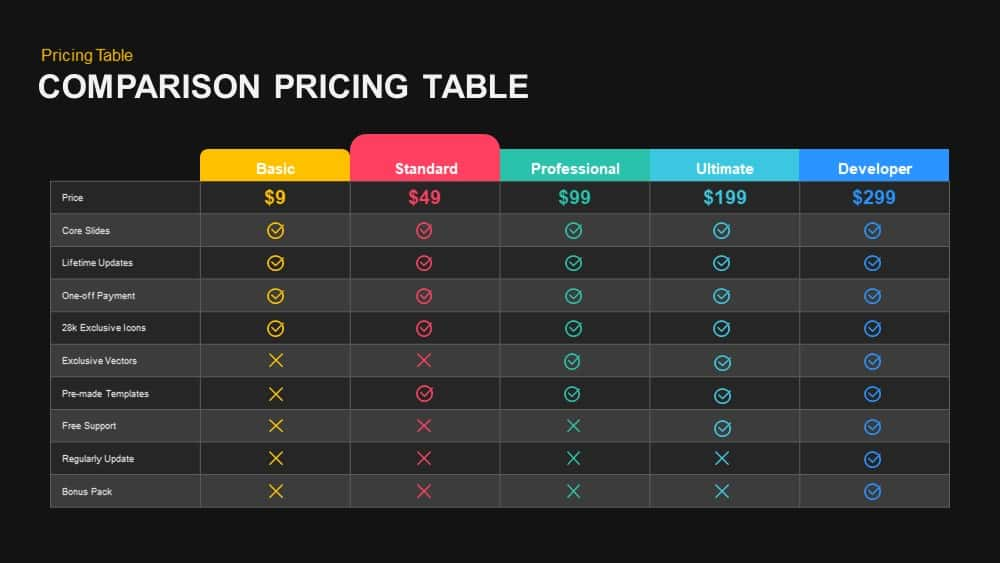 Comparison Pricing Table Powerpoint template