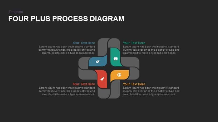 4 Plus Process Diagram PowerPoint Template