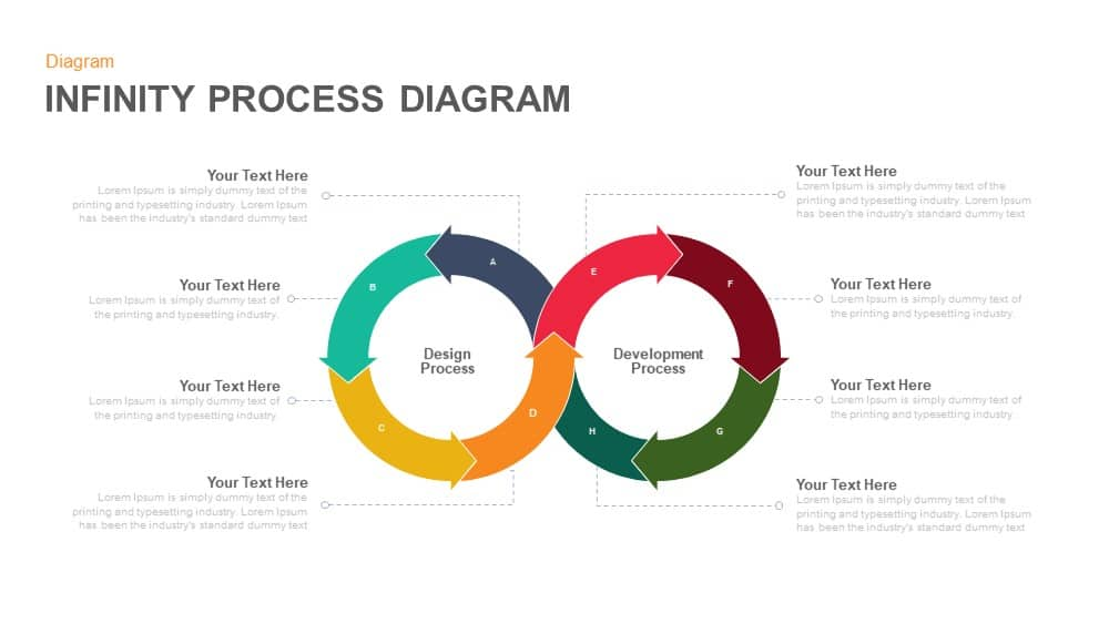 Infinity Process Diagram Powerpoint and Keynote template